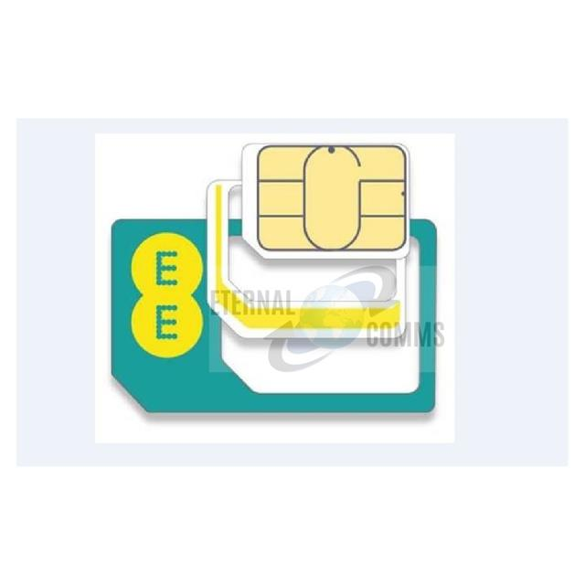 how to put sim card in iphone 5s