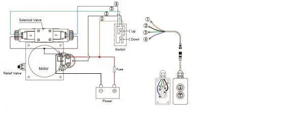 flowfit 24v dc doppelt wirkendes hydraulische netzteil mit