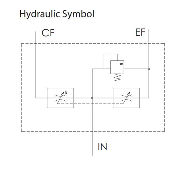 Flowfit Hydraulic 3 Port Flow Control Cw Relief Valve 12 Bsp