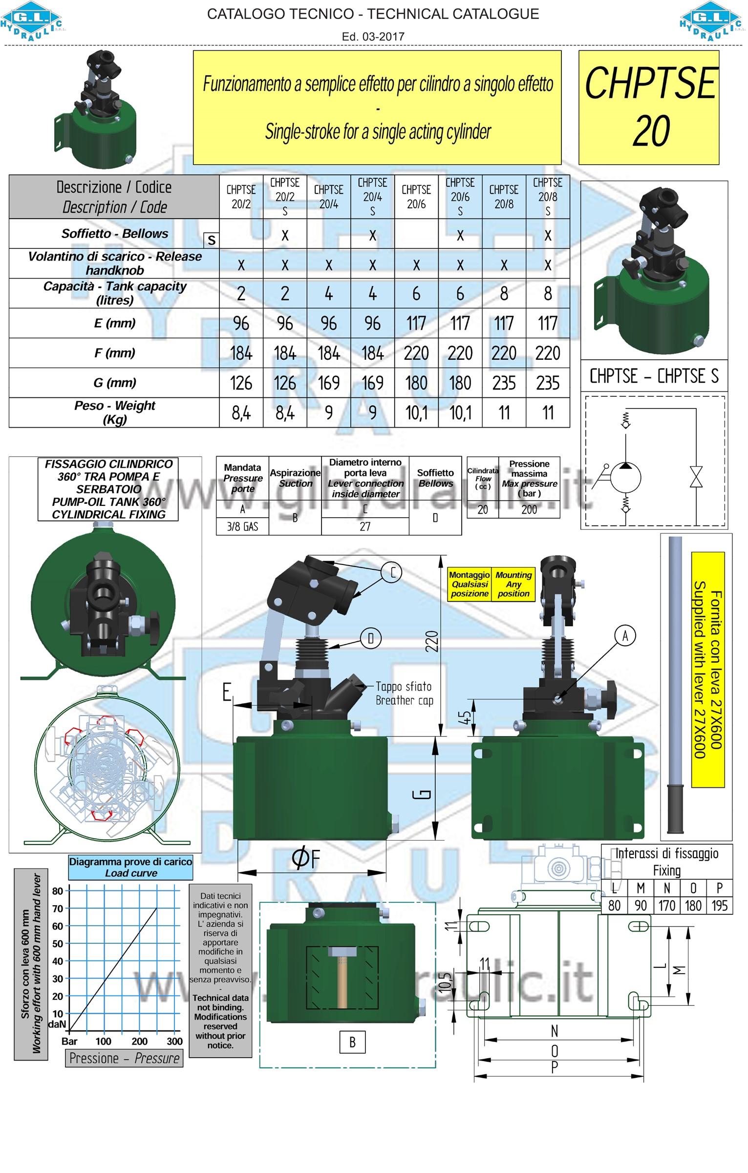 LED 7-Segment Anzeige 0,5 Inch ROT 6 Stück DIS1306-1 Digit