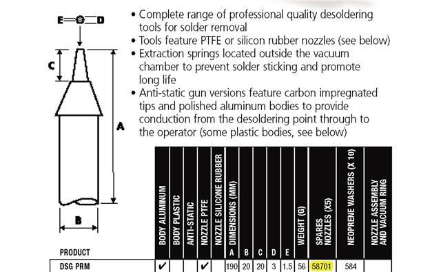 1 X RS Pro in alluminio Saldatura Ventosa Vuoto Pompa dissaldare de-saldatura PCB ACEC