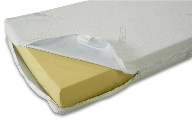 Zipped Luxury Quilted COOLMAX Replacement Cot Bed Mattress