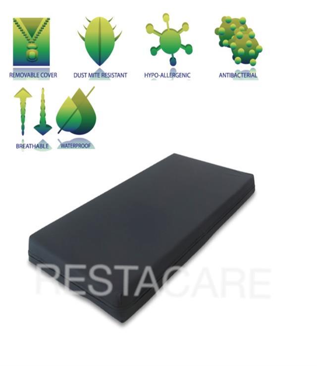 Single 3ft6 Wipe Clean Zip Cover Pu Waterproof Breathable