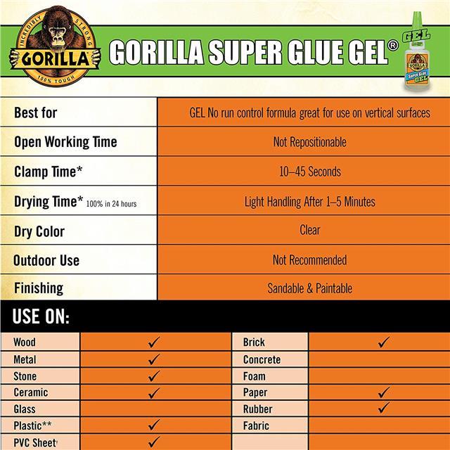 Gorilla-Glue-Multi-Purpose-Super-Glue-Gel-Strong-Bonding-Adhesive miniature 19